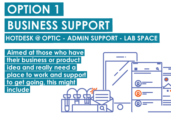 optic centre business support